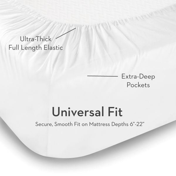 Universal fit - ultra thick full length elastic - extra deep pockets